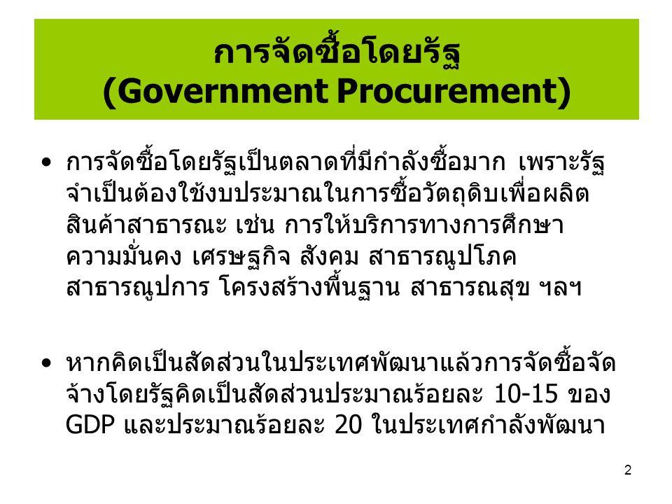 การจัดซื้อโดยรัฐ (Government Procurement)