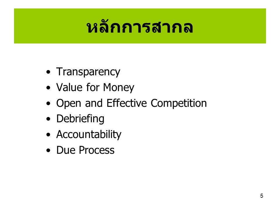 หลักการสากล Transparency Value for Money