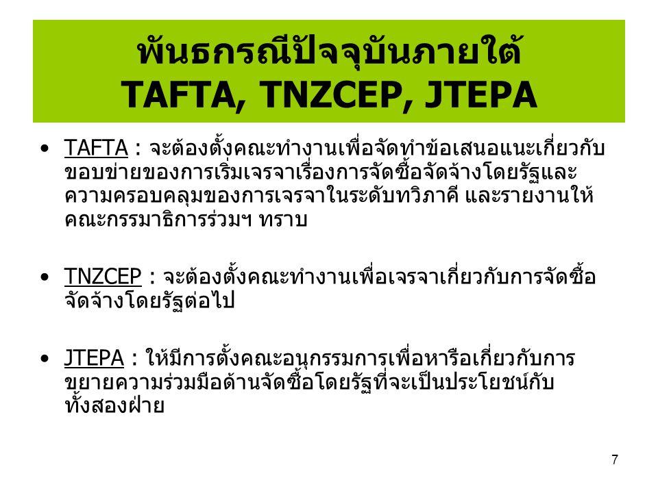 พันธกรณีปัจจุบันภายใต้ TAFTA, TNZCEP, JTEPA