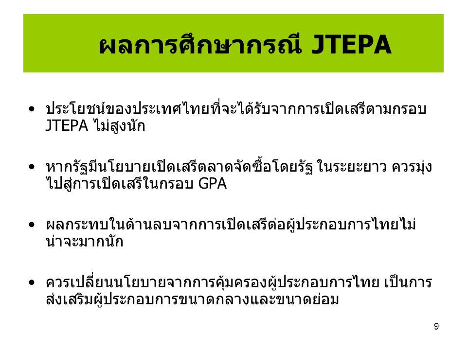 ผลการศึกษากรณี JTEPA ประโยชน์ของประเทศไทยที่จะได้รับจากการเปิดเสรีตามกรอบ JTEPA ไม่สูงนัก.
