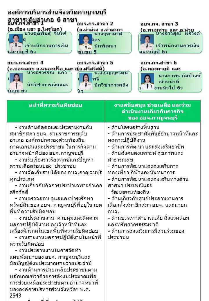 องค์การบริหารส่วนจังหวัดกาญจนบุรีสาขาระดับอำเภอ 6 สาขา