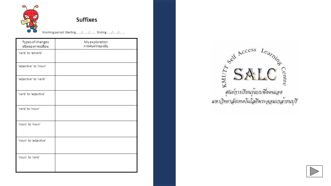 Suffixes Types of changes My exploration ชนิดของการเปลี่ยน