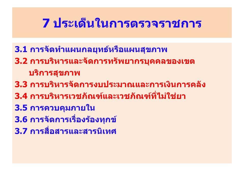 7 ประเด็นในการตรวจราชการ