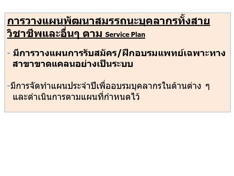 การวางแผนพัฒนาสมรรถนะบุคลากรทั้งสายวิชาชีพและอื่นๆ ตาม Service Plan