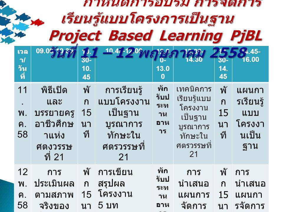 กำหนดการอบรม การจัดการเรียนรู้แบบโครงการเป็นฐาน Project Based Learning PjBL วันที่ 11 – 12 พฤษภาคม 2558