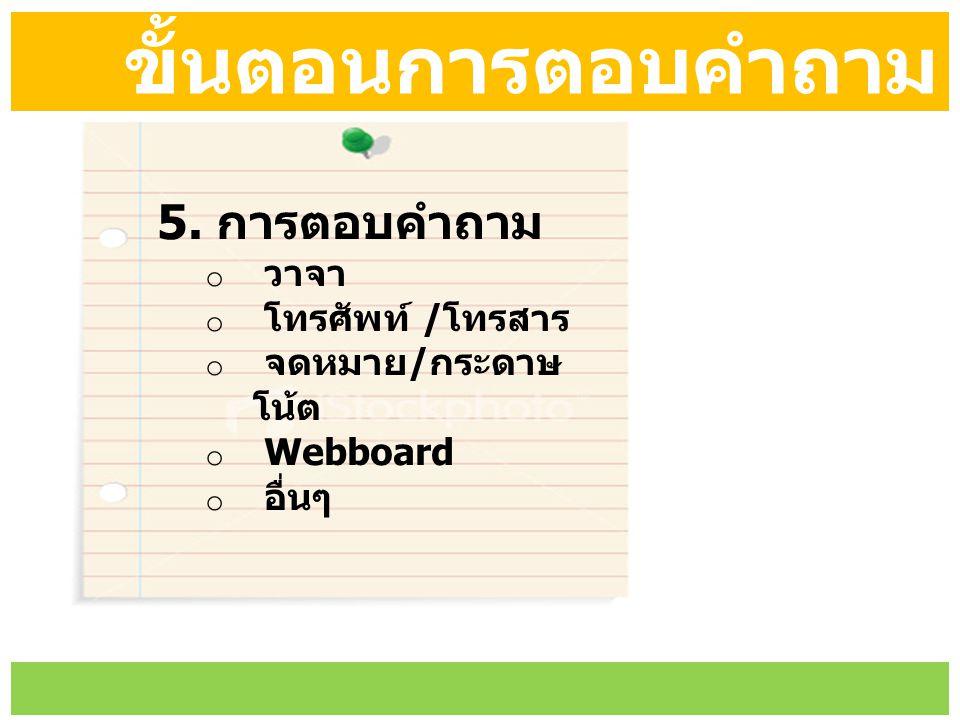 ขั้นตอนการตอบคำถาม 5. การตอบคำถาม วาจา โทรศัพท์ /โทรสาร