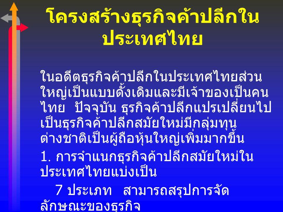 โครงสร้างธุรกิจค้าปลีกในประเทศไทย