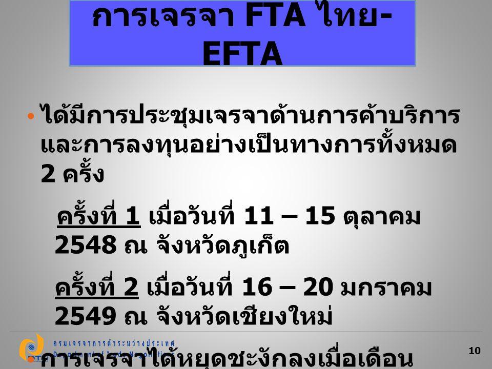การเจรจา FTA ไทย-EFTA ได้มีการประชุมเจรจาด้านการค้าบริการและ การลงทุนอย่างเป็นทางการทั้งหมด 2 ครั้ง.