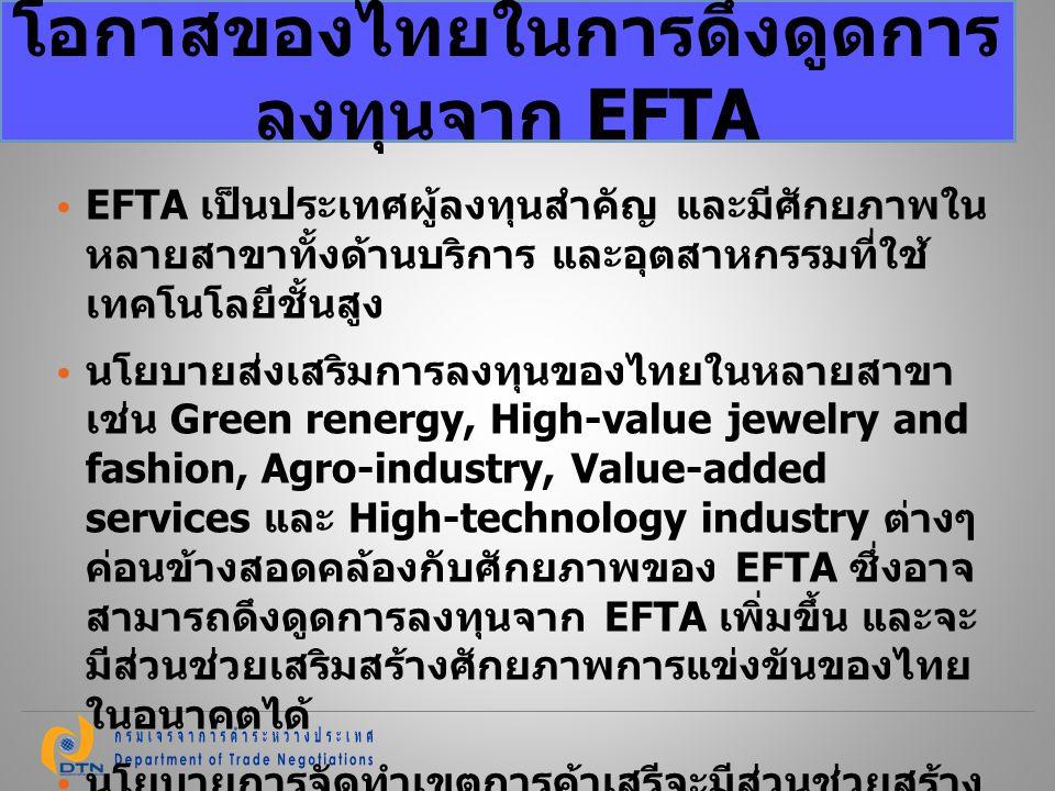 โอกาสของไทยในการดึงดูดการลงทุนจาก EFTA