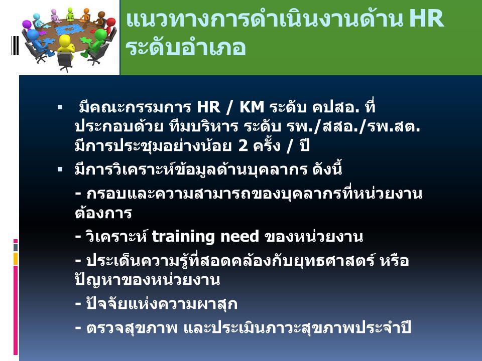 แนวทางการดำเนินงานด้าน HR ระดับอำเภอ