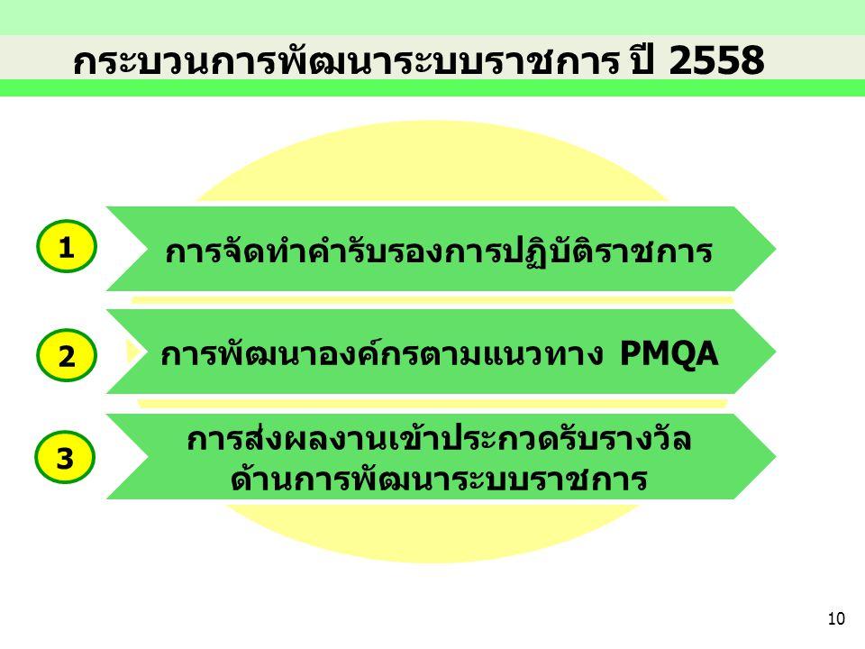 กระบวนการพัฒนาระบบราชการ ปี 2558