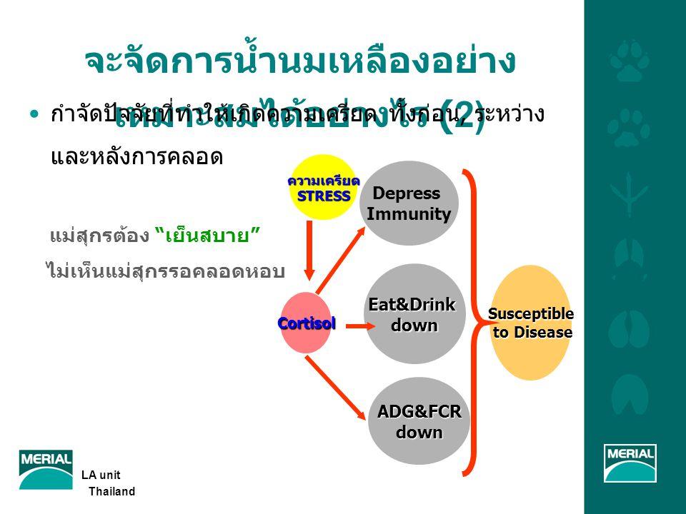 จะจัดการน้ำนมเหลืองอย่างเหมาะสมได้อย่างไร (2)