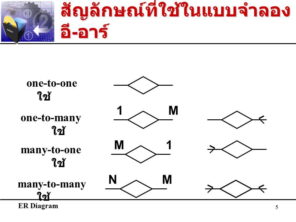 สัญลักษณ์ที่ใช้ในแบบจำลองอี-อาร์