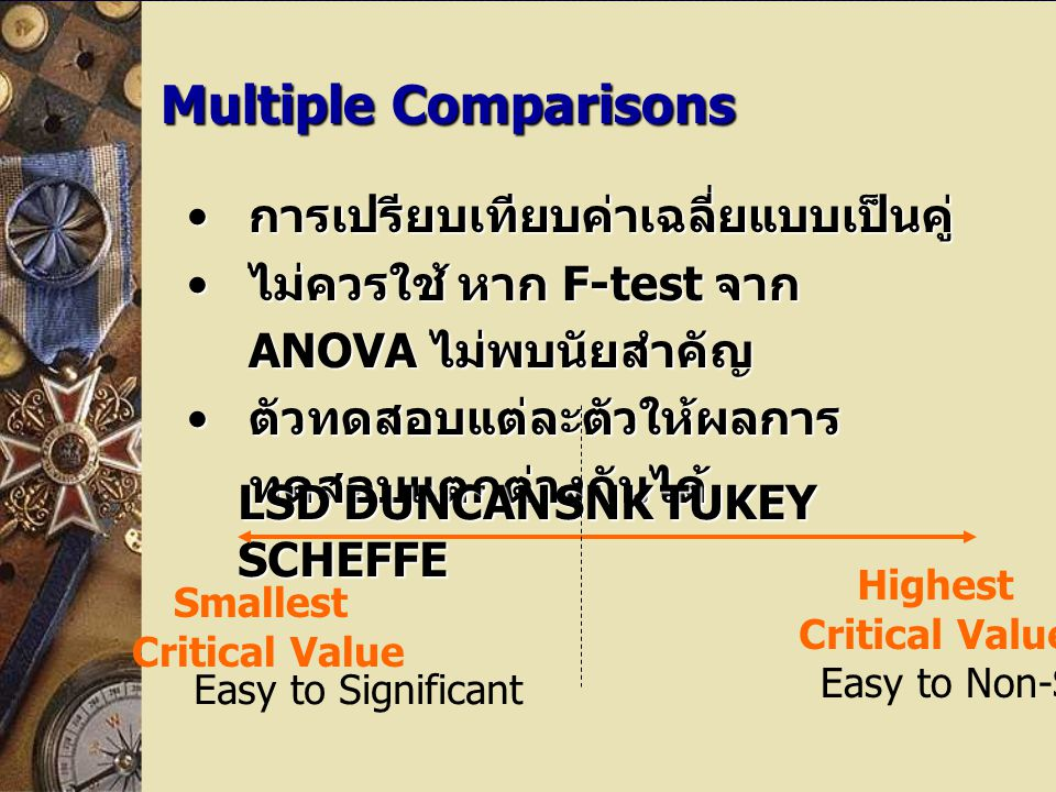 Multiple Comparisons การเปรียบเทียบค่าเฉลี่ยแบบเป็นคู่