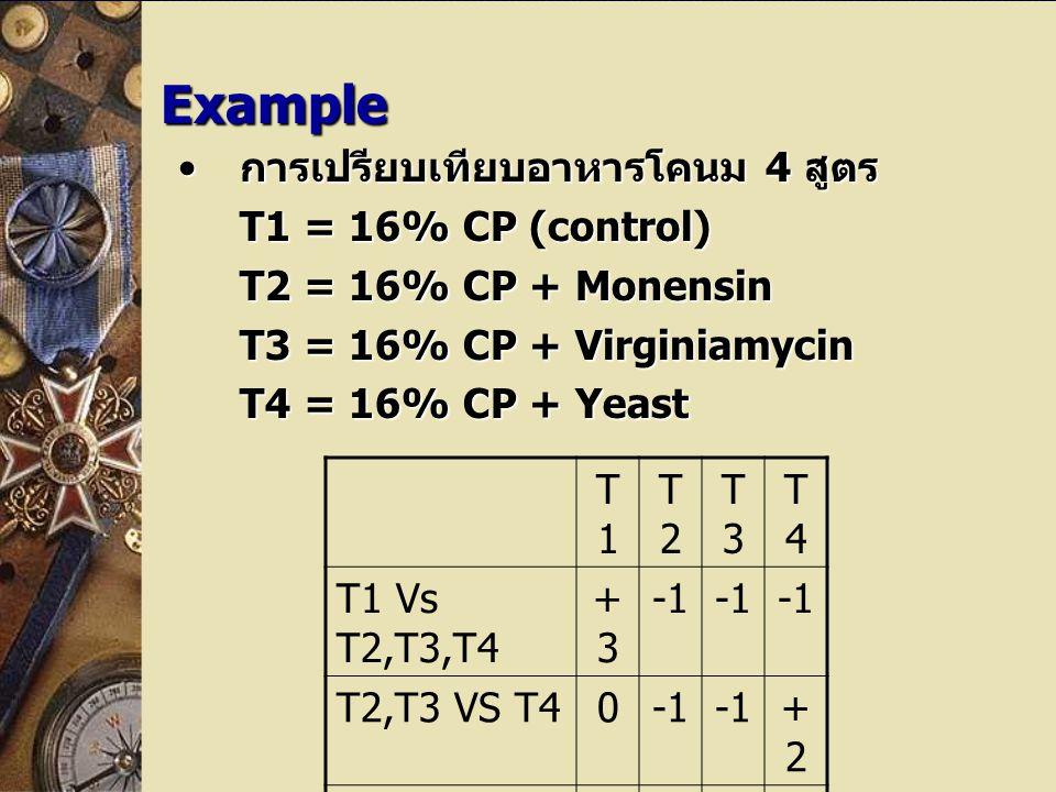 Example การเปรียบเทียบอาหารโคนม 4 สูตร T1 = 16% CP (control)
