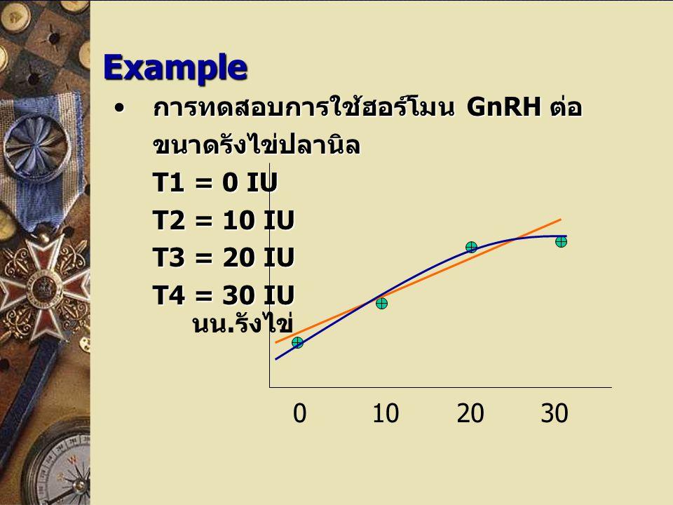 Example การทดสอบการใช้ฮอร์โมน GnRH ต่อขนาดรังไข่ปลานิล T1 = 0 IU