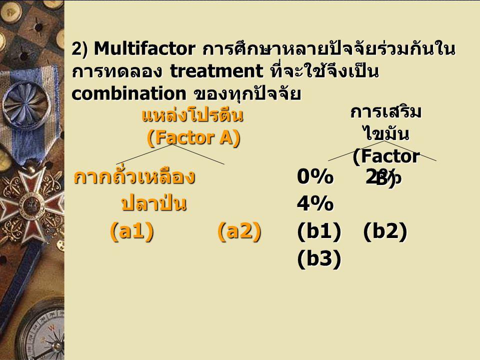 กากถั่วเหลือง ปลาป่น 0% 2% 4% (a1) (a2) (b1) (b2) (b3)