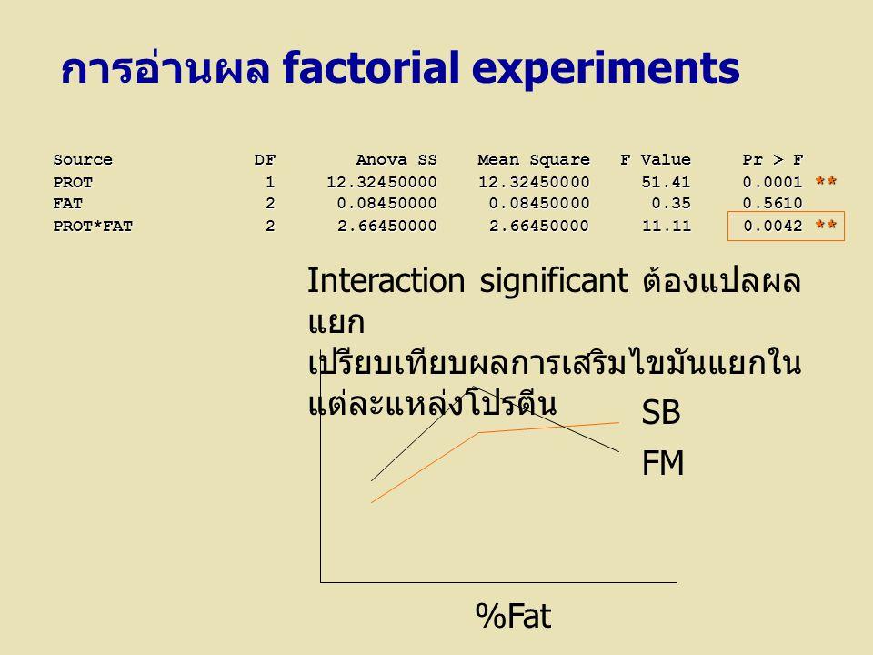 การอ่านผล factorial experiments