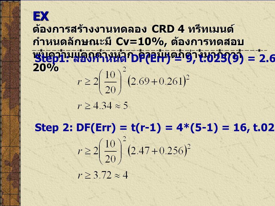 EX ต้องการสร้างงานทดลอง CRD 4 ทรีทเมนต์ กำหนดลักษณะมี Cv=10%, ต้องการทดสอบพบความแตกต่างหาก ความแตกต่างมากกวา 20%