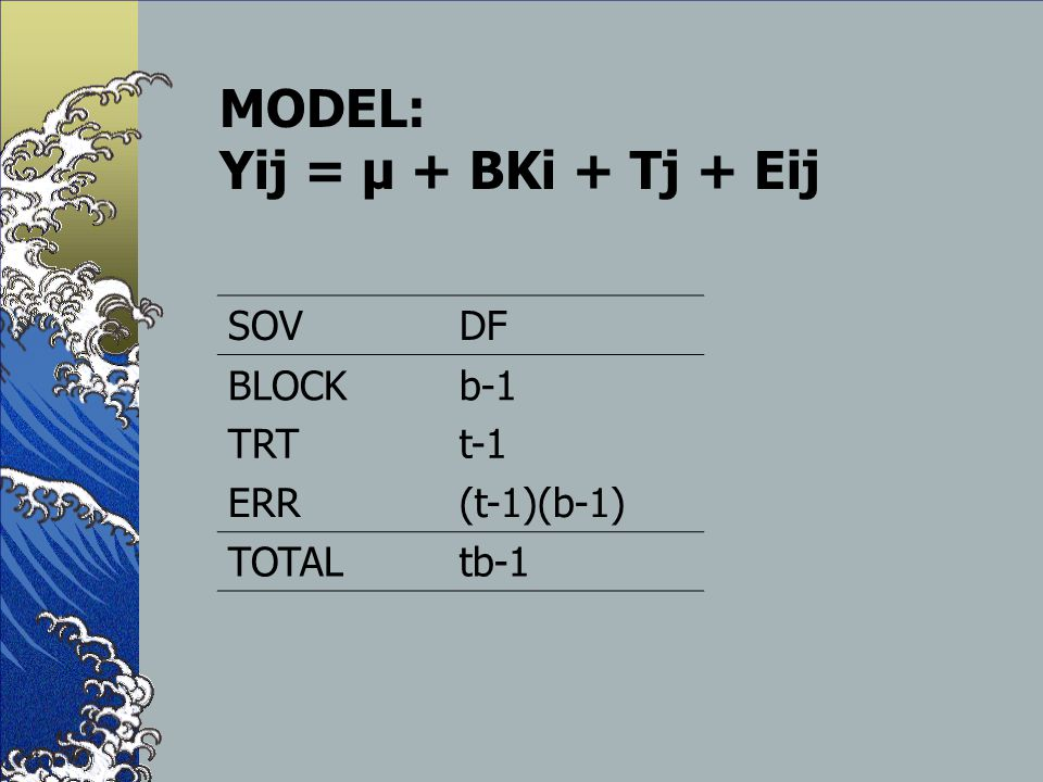 MODEL: Yij = µ + BKi + Tj + Eij