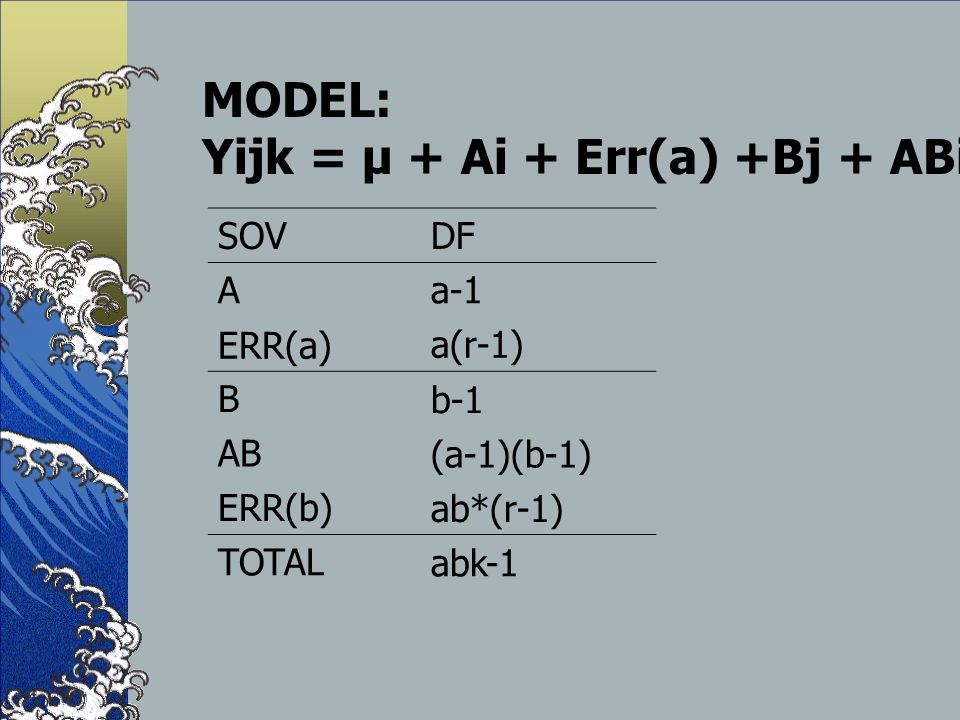 MODEL: Yijk = µ + Ai + Err(a) +Bj + ABij + Eijk