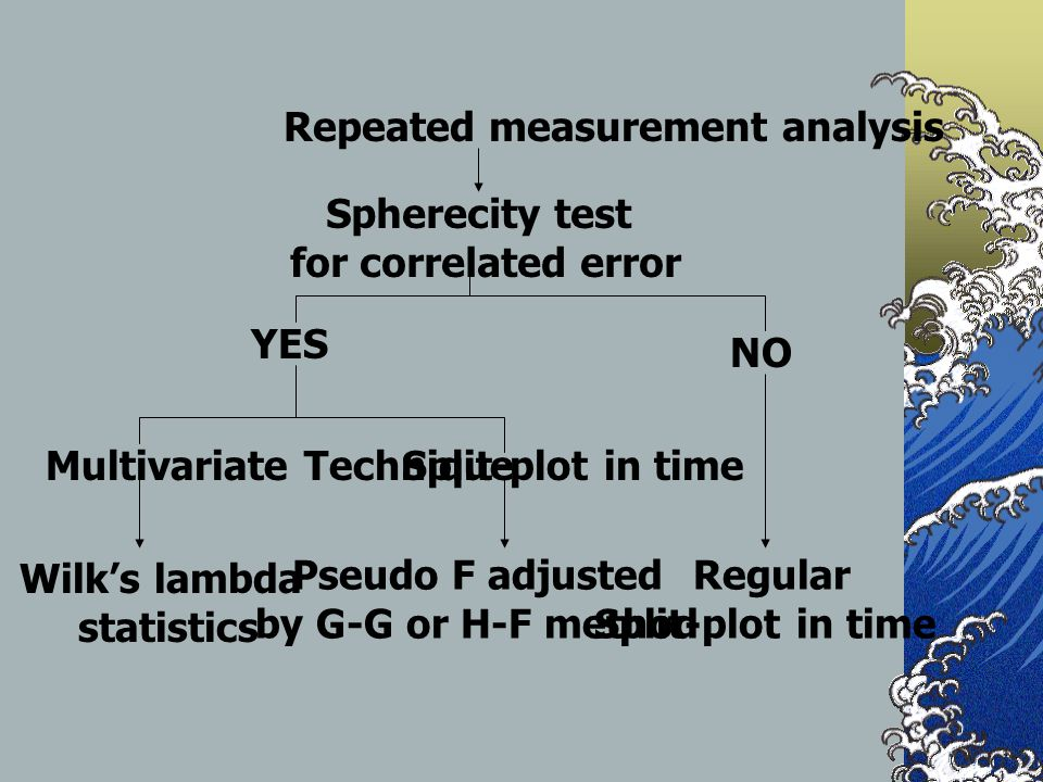 Repeated measurement analysis