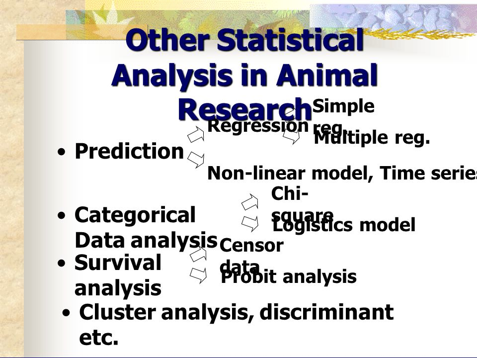 Other Statistical Analysis in Animal Research