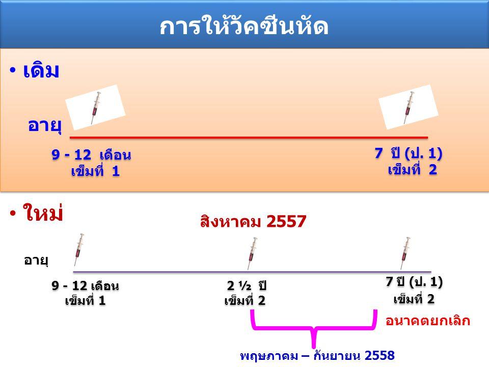 การให้วัคซีนหัด เดิม ใหม่ อายุ สิงหาคม 2557 7 ปี (ป. 1) 9 - 12 เดือน