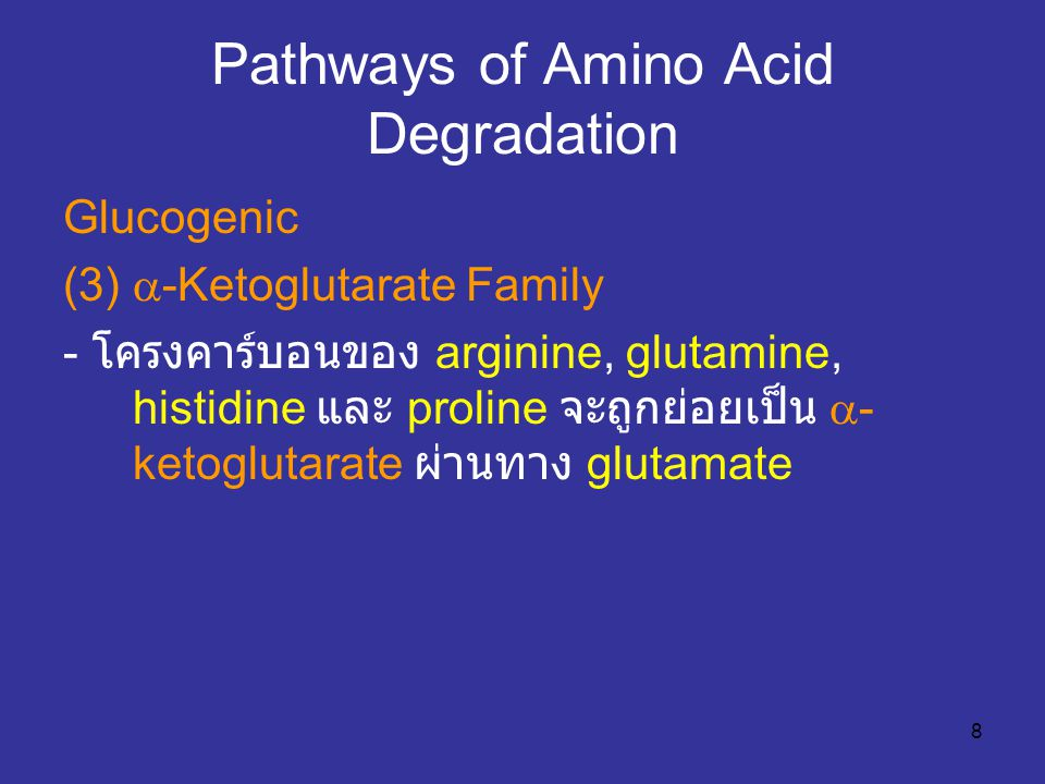 Pathways of Amino Acid Degradation