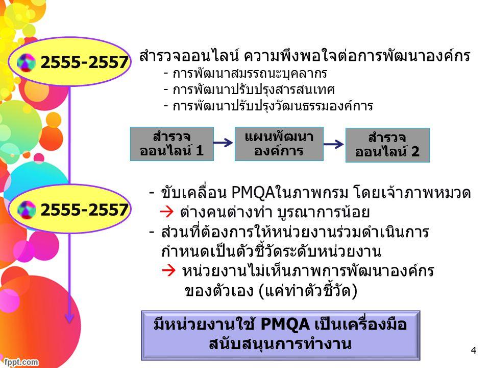 มีหน่วยงานใช้ PMQA เป็นเครื่องมือ