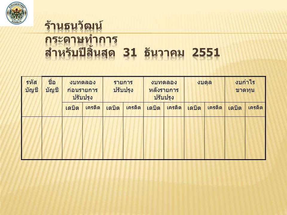 ร้านธนวัฒน์ กระดาษทำการ สำหรับปีสิ้นสุด 31 ธันวาคม 2551