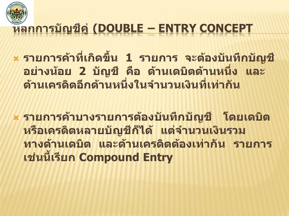 หลักการบัญชีคู่ (Double – Entry Concept