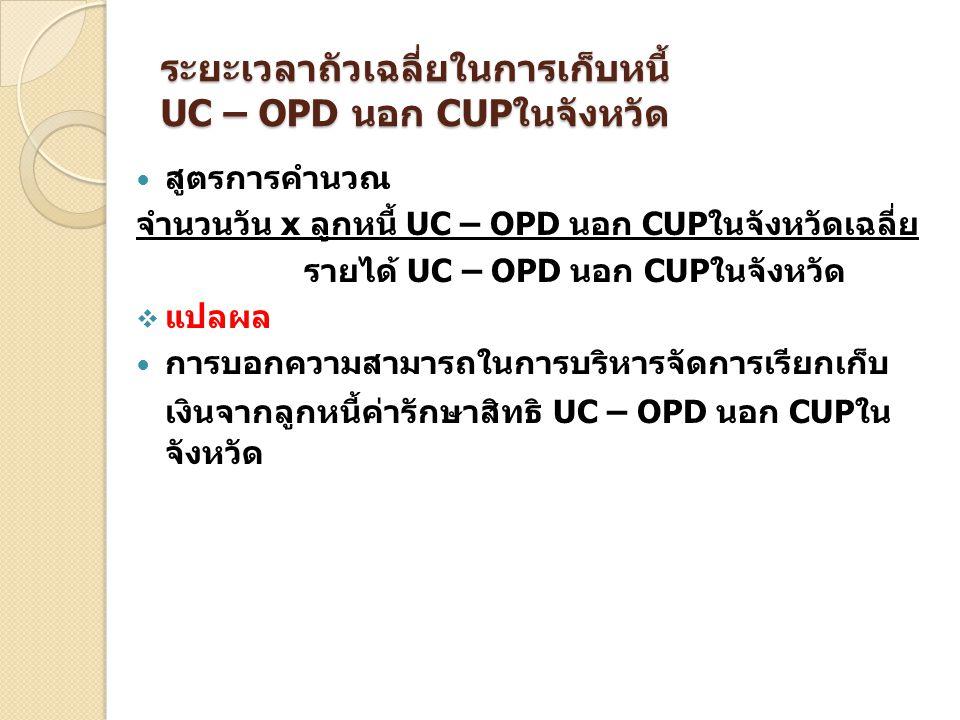 ระยะเวลาถัวเฉลี่ยในการเก็บหนี้ UC – OPD นอก CUPในจังหวัด