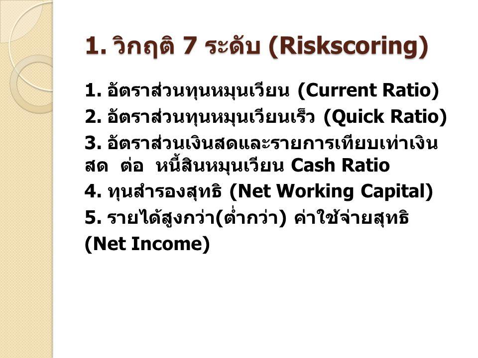 1. วิกฤติ 7 ระดับ (Riskscoring)