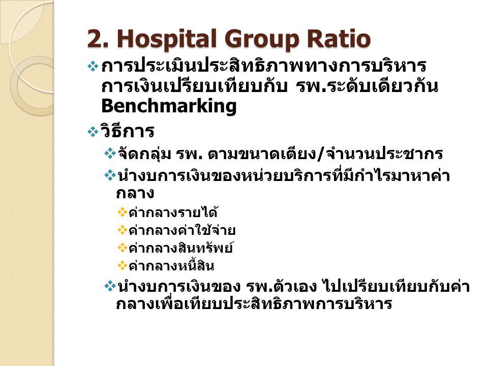 2. Hospital Group Ratio การประเมินประสิทธิภาพทางการบริหาร การเงินเปรียบเทียบกับ รพ.ระดับเดียวกัน Benchmarking.