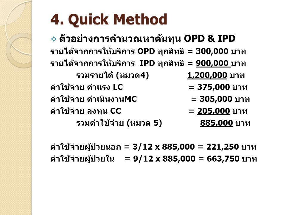 4. Quick Method ตัวอย่างการคำนวณหาต้นทุน OPD & IPD
