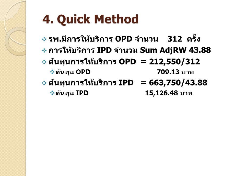 4. Quick Method รพ.มีการให้บริการ OPD จำนวน 312 ครั้ง