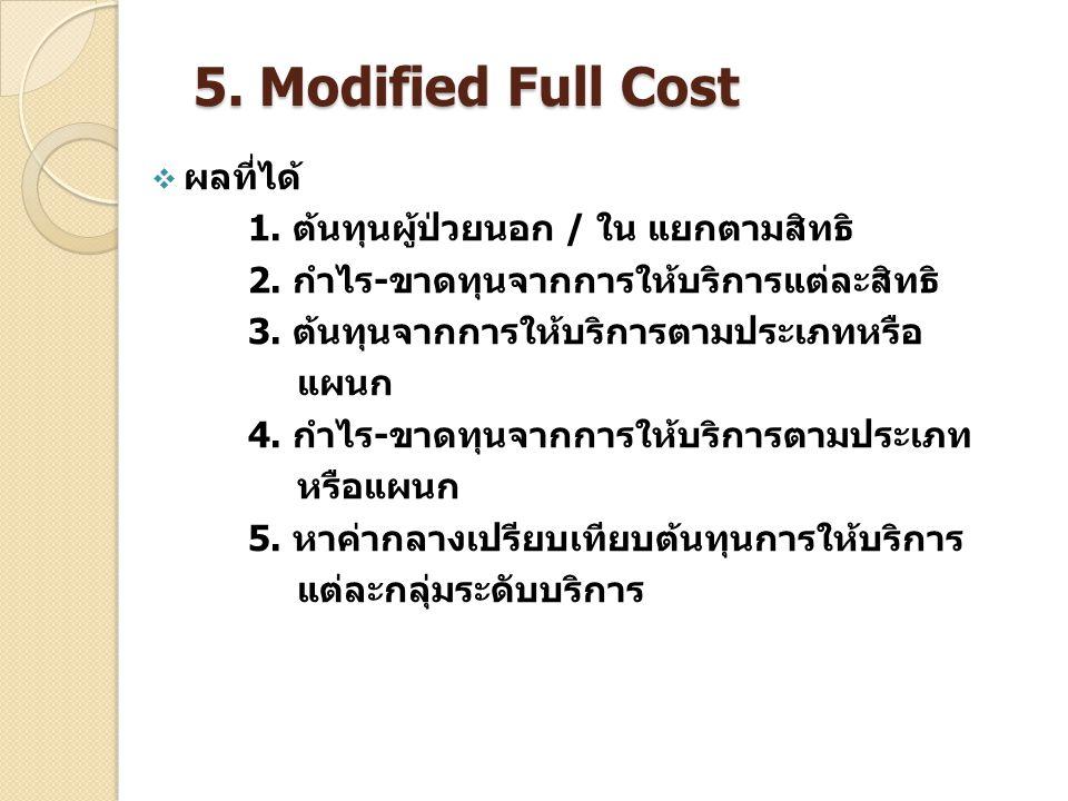 5. Modified Full Cost ผลที่ได้ 1. ต้นทุนผู้ป่วยนอก / ใน แยกตามสิทธิ