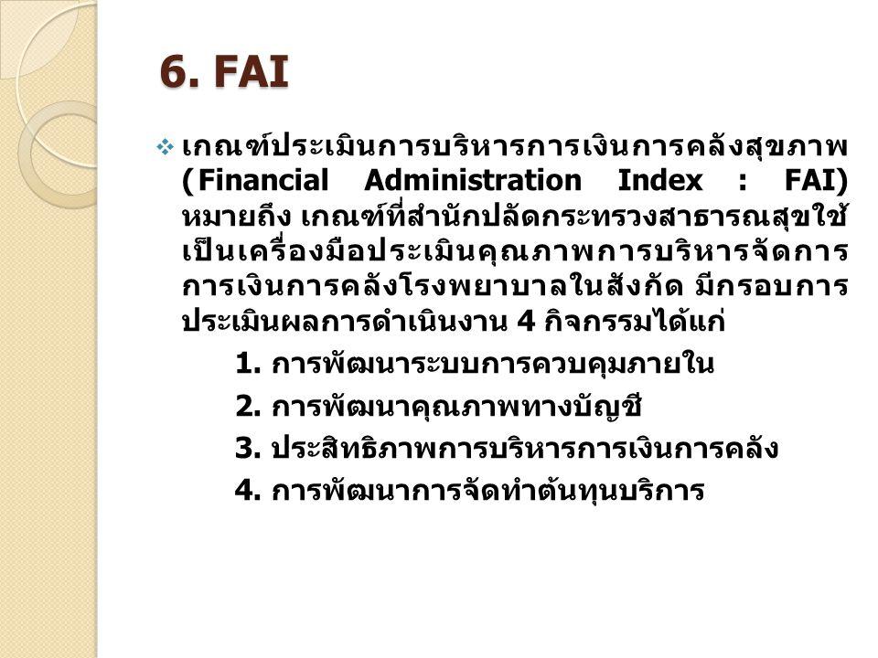 6. FAI