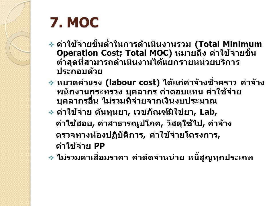 7. MOC