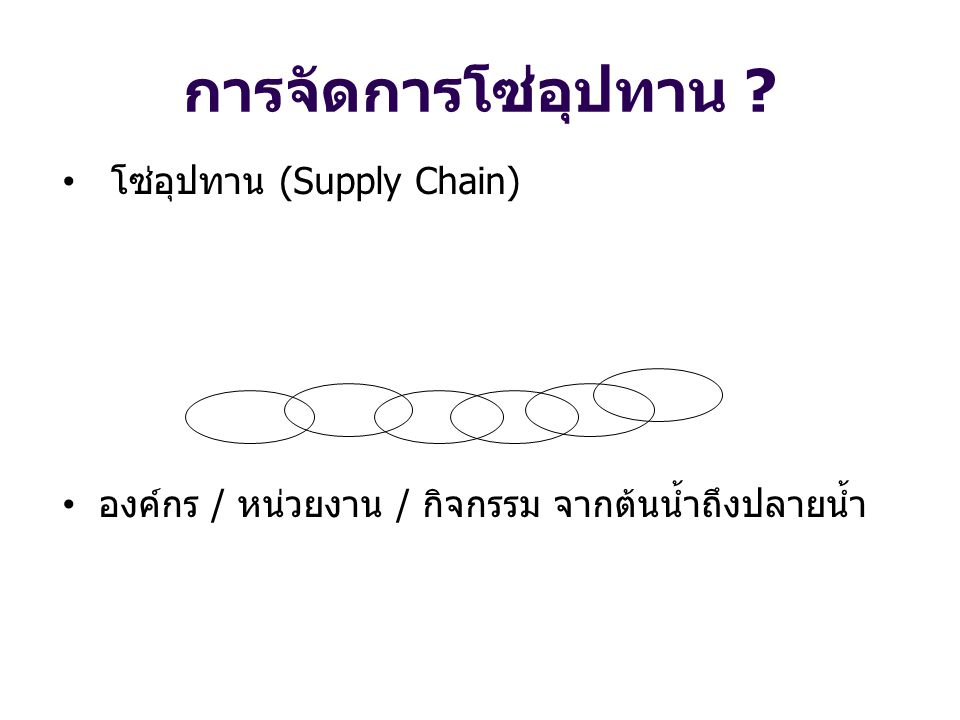 การจัดการโซ่อุปทาน โซ่อุปทาน (Supply Chain)