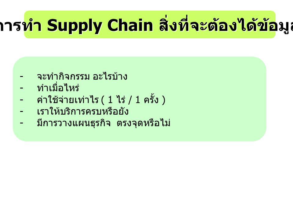 2. การทำ Supply Chain สิ่งที่จะต้องได้ข้อมูล คือ