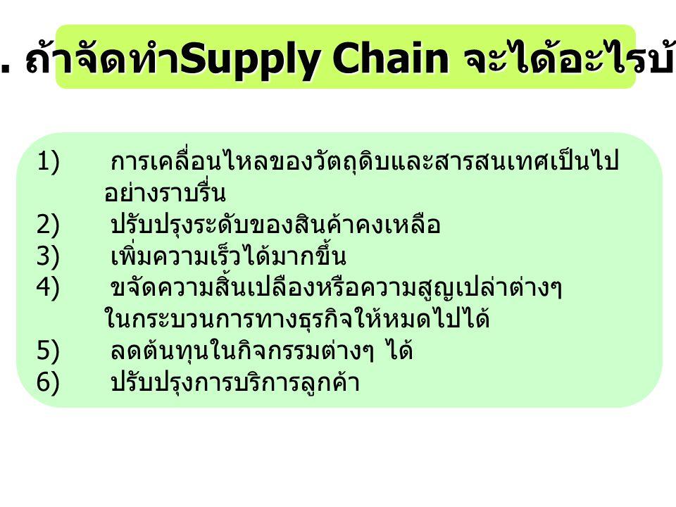 3. ถ้าจัดทำSupply Chain จะได้อะไรบ้าง