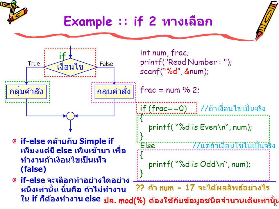 Example :: if 2 ทางเลือก if int num, frac; printf( Read Number : );