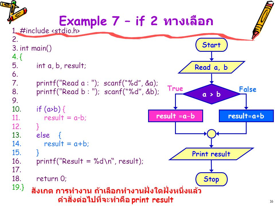 Example 7 – if 2 ทางเลือก #include <stdio.h> int main() { int a, b, result; printf( Read a : ); scanf( %d , &a);