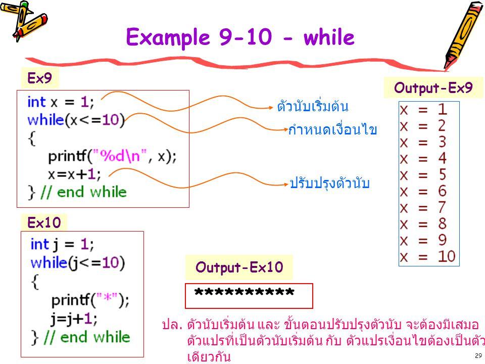 Example 9-10 - while ********** ตัวนับเริ่มต้น กำหนดเงื่อนไข