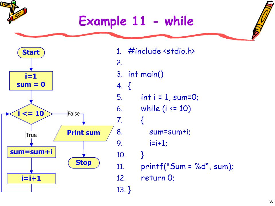 Example 11 - while #include <stdio.h> int main() {