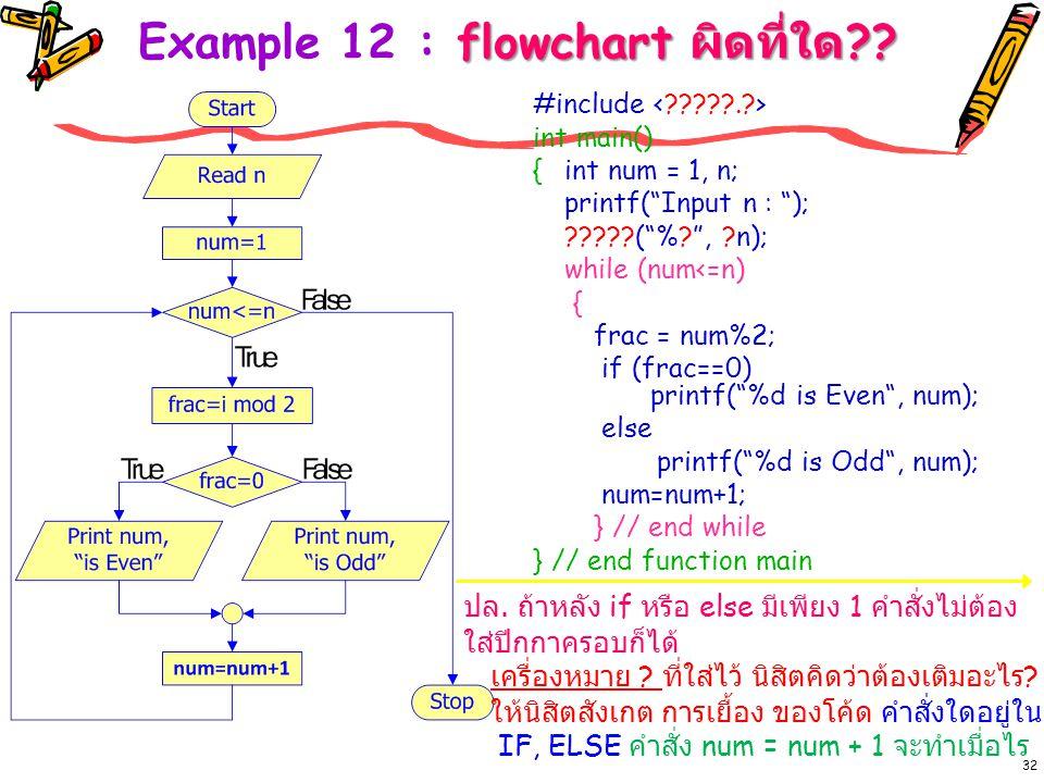 Example 12 : flowchart ผิดที่ใด