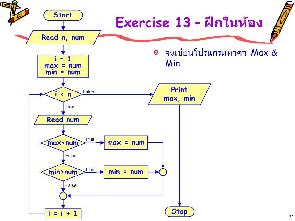 Exercise 13 - ฝึกในห้อง จงเขียนโปรแกรมหาค่า Max & Min