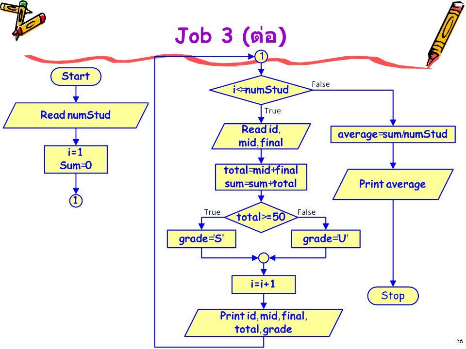 Job 3 (ต่อ)